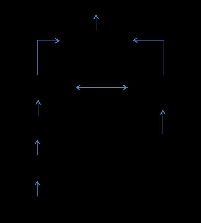 structure_reseau-FR
